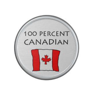 100 Prozent-Kanadier Lautspercher