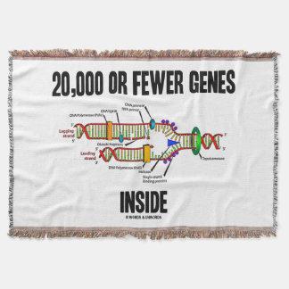 20.000 oder weniger Gene innerhalb Decke