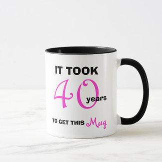 40. Geburtstags-Geschenk-Ideen für die Tasse