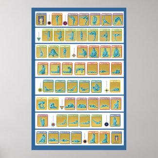 84 Asanas, Niveau 1 Plakatdrucke