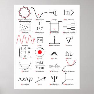 ABCs von Quantums-Mechanikern Plakatdrucke
