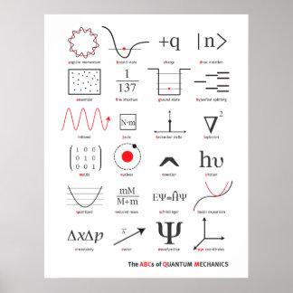 ABCs von Quantums-Mechanikern Poster