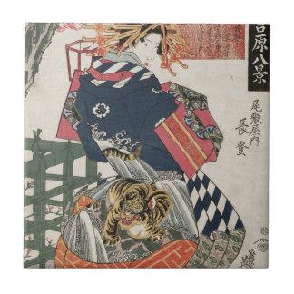 Abend Bell an Mii-dera Tempel durch Keisai Eisen Fliese