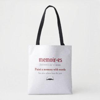 Abhandlungen, Erinnerungen - Echos von der Tasche