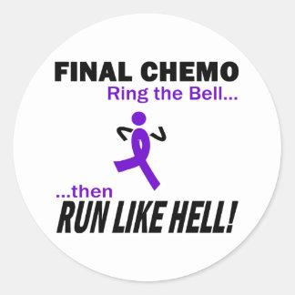 Abschließendes Chemo lassen sehr viel - violettes Runder Aufkleber