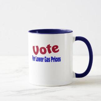 Abstimmung für niedrigere Gaspreise Tasse