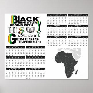 Afrika-Kontinent-Plakat-Kalender Poster