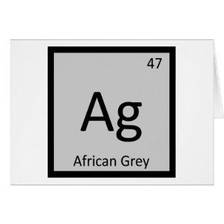 AG - Afrikanisches Karte
