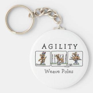 Agility-Webartpfosten GBU keychain Schlüsselanhänger