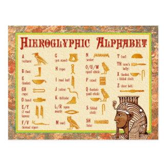 Ägyptisches hieroglyphisches Alphabet-Diagramm Postkarte