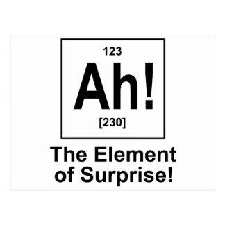 Ah! Das Element der Überraschung Postkarte