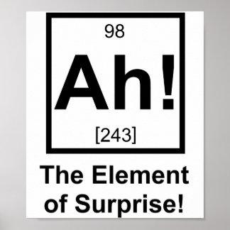 Ah das Element Überraschungs-des periodischen Elem Poster