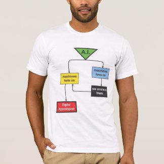 Ai-Flussdiagramm T-Shirt