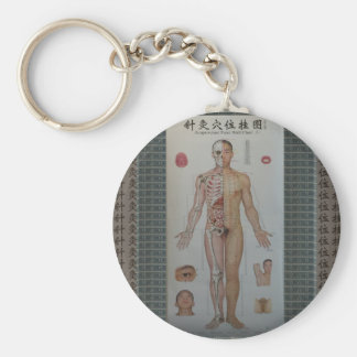 Akupunktur zeigt volle Kunst der vorderen Wand des Schlüsselanhänger