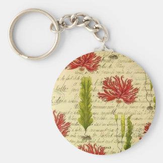 Algen und Chor- Schlüsselanhänger