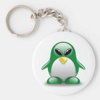 Alientux Schlüsselanhänger