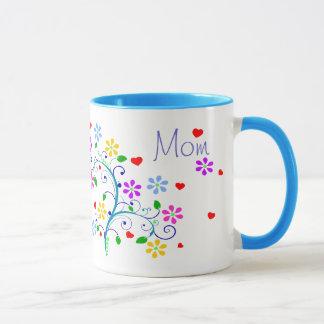 Alles- Gute zum Geburtstagmamma-Blumen-Schale mit Tasse