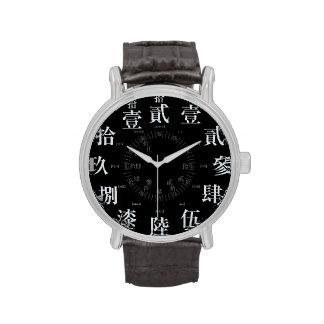 Alte Kanjiart Japans [schwarzes Gesicht] Uhr