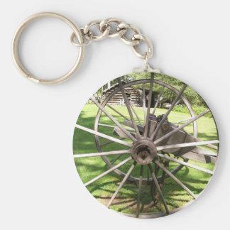 Altes Rad Keychain Schlüsselanhänger