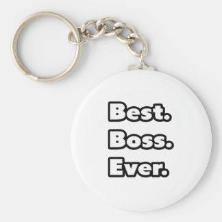 Am besten. Chef. Überhaupt Schlüsselbänder