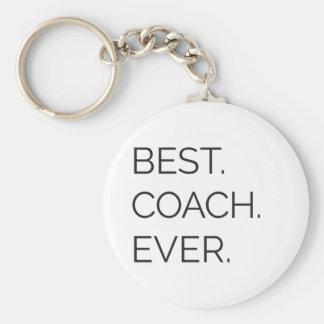 Am besten. Trainer. Überhaupt Schlüsselanhänger