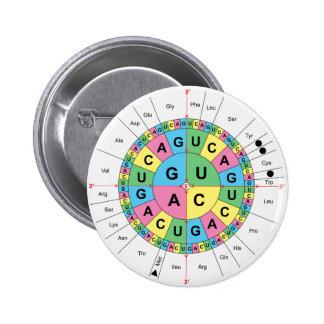 Aminosäure-niedrige Reihenfolgen-Tabellen-Diagramm Runder Button 5,1 Cm
