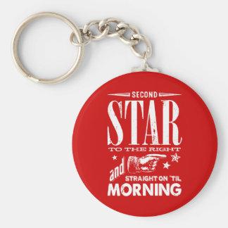 An zweiter Stelle Stern rechts Schlüsselanhänger