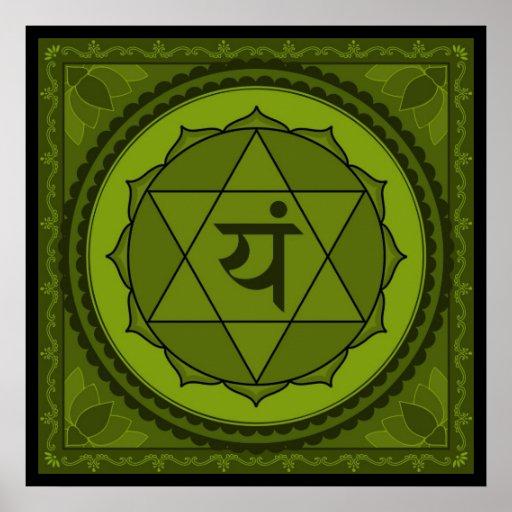 Anahata oder Herz chakra Plakat