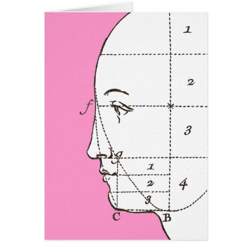 Form, Proportion und Aufbau - 2 Seite Gesichter-Zeichnen