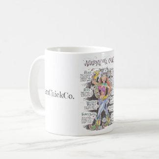 Anatomie einer Cowgirlkaffee-Tasse Kaffeetasse