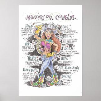 Anatomie eines Cowgirls - Plakat