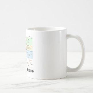 Anatomie eines Moskitos Kaffeetasse