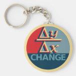 Ändern Sie Keychains Schlüsselanhänger
