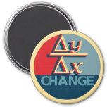 Ändern Sie Magneten Magnete
