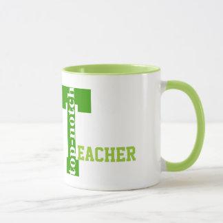 Anfangst, Spitze-Kerbe Lehrer genannt Tasse