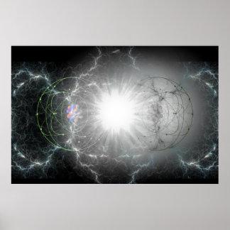Angelegenheit - Antimaterienzusammenstoß Poster