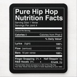 Angesagte Hopfennahrungs-Tatsachen Mousepad