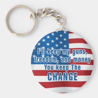 Anti-Obama Keychain Schlüsselanhänger