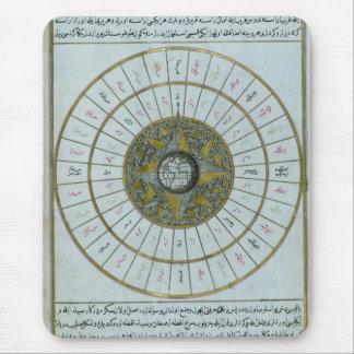 Antiker islamischer Kalender Mousepads