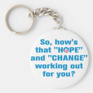 """AntiObama """"Hoffnung"""" und """"Änderung"""" Keychain Schlüsselanhänger"""