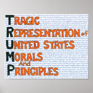 AntiTrumpfanagrammplakat 11x8.5 Poster