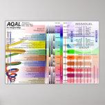 AQAL Diagramm ver 12