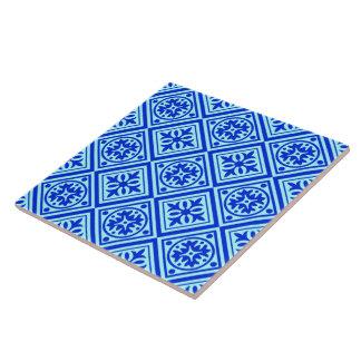Aqua-und königliches Blau-Kunst-Deko-modernes Keramikfliese