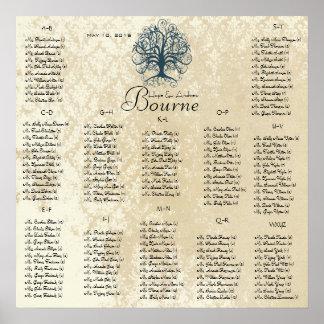 Aquamarine Gäste des Strudel-Baums -100 bis 150 - Poster