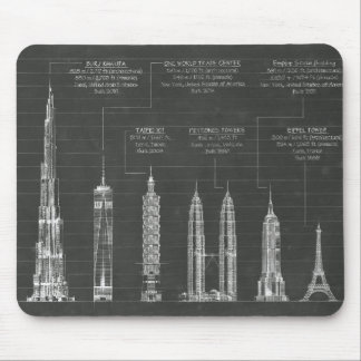 Architekturhöhen Mousepad