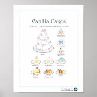 Aroma der Kuchen, Vanille, 8X10 Poster