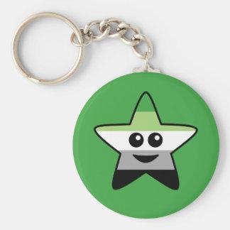 Aromantic Stern Keychain Schlüsselanhänger