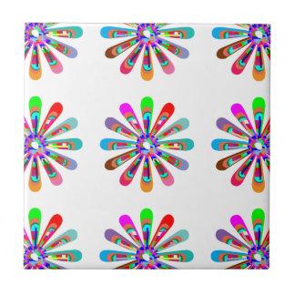 Art-Kunst CUSTOMIZE der Schablonen-CHAKRA addieren Keramikfliesen