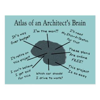 Atlas des Gehirns eines Architekten Postkarte