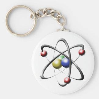 Atom Schlüsselanhänger